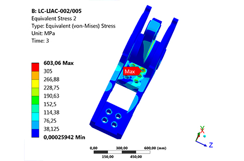 Melsing - Finite Element Method (FEM) & Finite Element Analysis (FEA)